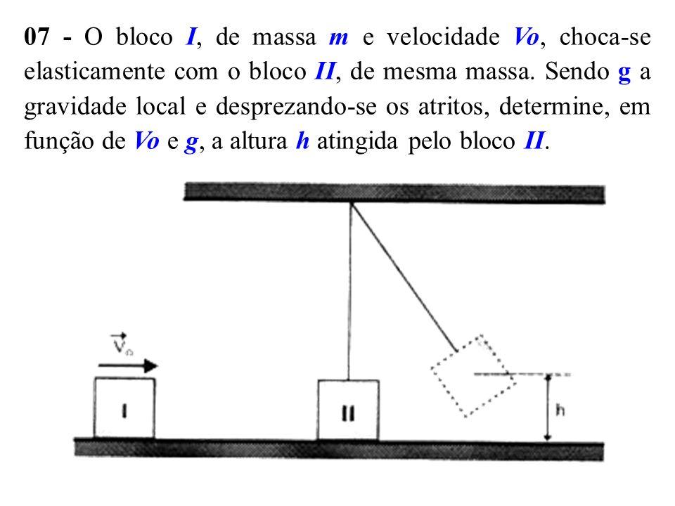 07 - O bloco I, de massa m e velocidade Vo, choca-se elasticamente com o bloco II, de mesma massa.
