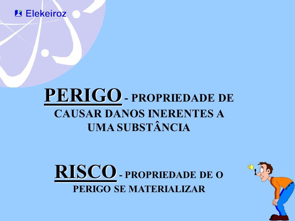 PERIGO - PROPRIEDADE DE CAUSAR DANOS INERENTES A UMA SUBSTÂNCIA