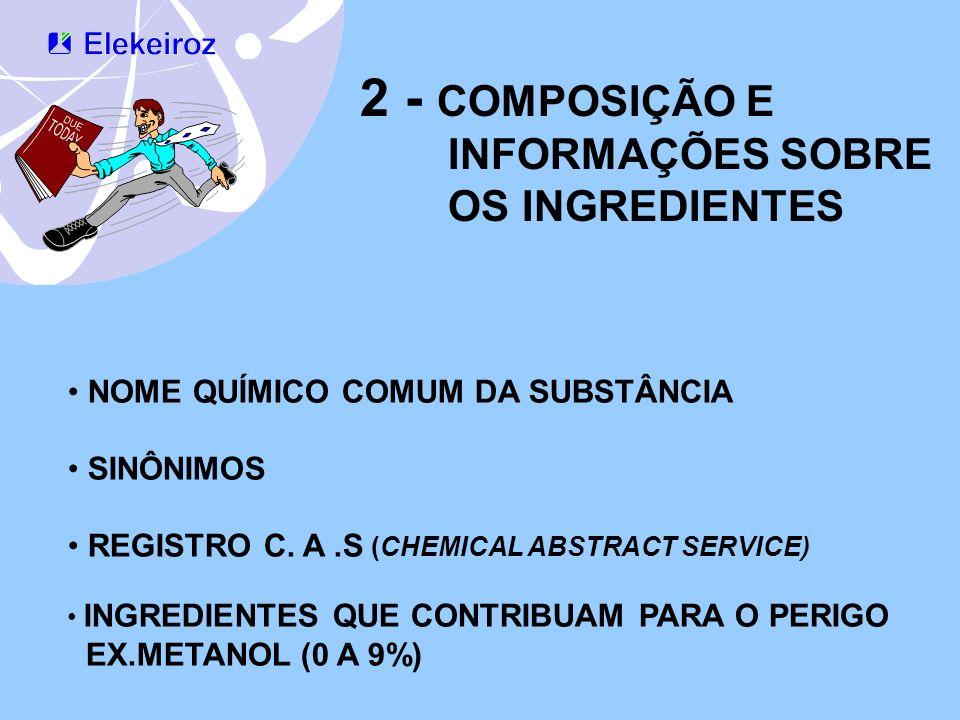 2 - COMPOSIÇÃO E INFORMAÇÕES SOBRE OS INGREDIENTES