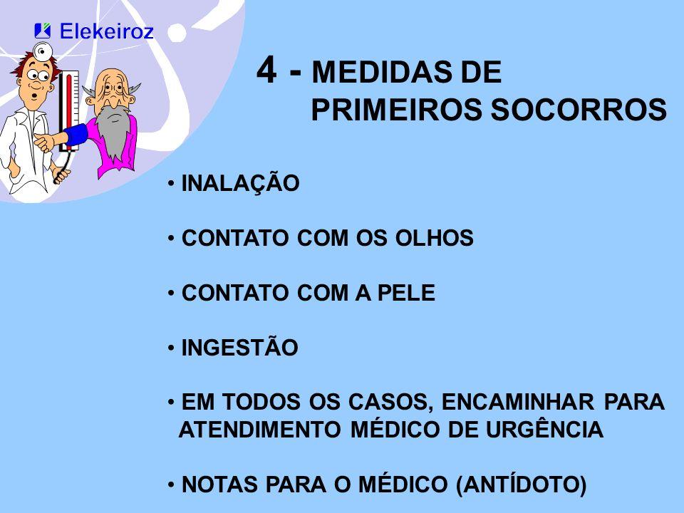 4 - MEDIDAS DE PRIMEIROS SOCORROS INALAÇÃO CONTATO COM OS OLHOS