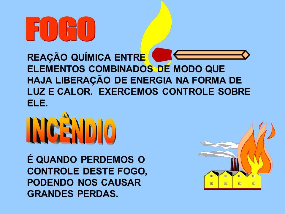FOGO INCÊNDIO REAÇÃO QUÍMICA ENTRE