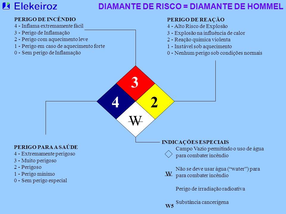 4 3 2 W w DIAMANTE DE RISCO = DIAMANTE DE HOMMEL PERIGO DE INCÊNDIO