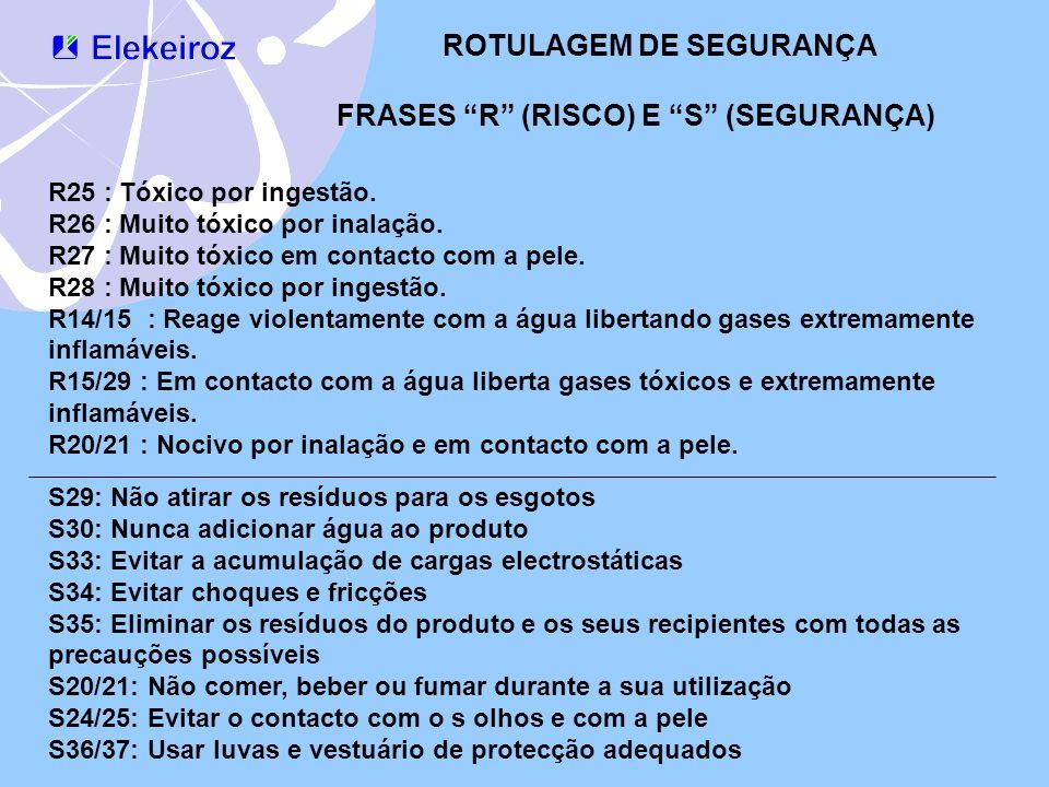 ROTULAGEM DE SEGURANÇA FRASES R (RISCO) E S (SEGURANÇA)