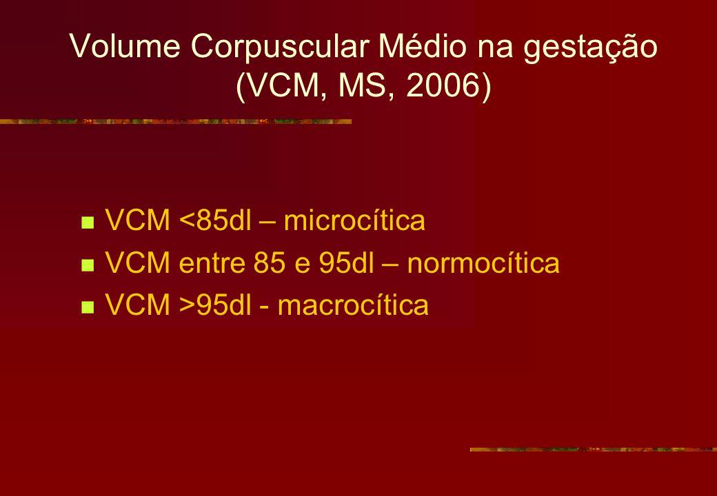 Volume Corpuscular Médio na gestação (VCM, MS, 2006)
