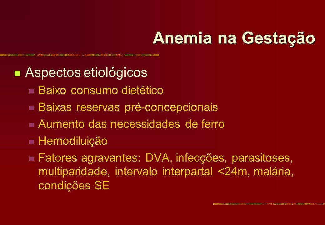 Anemia na Gestação Aspectos etiológicos Baixo consumo dietético