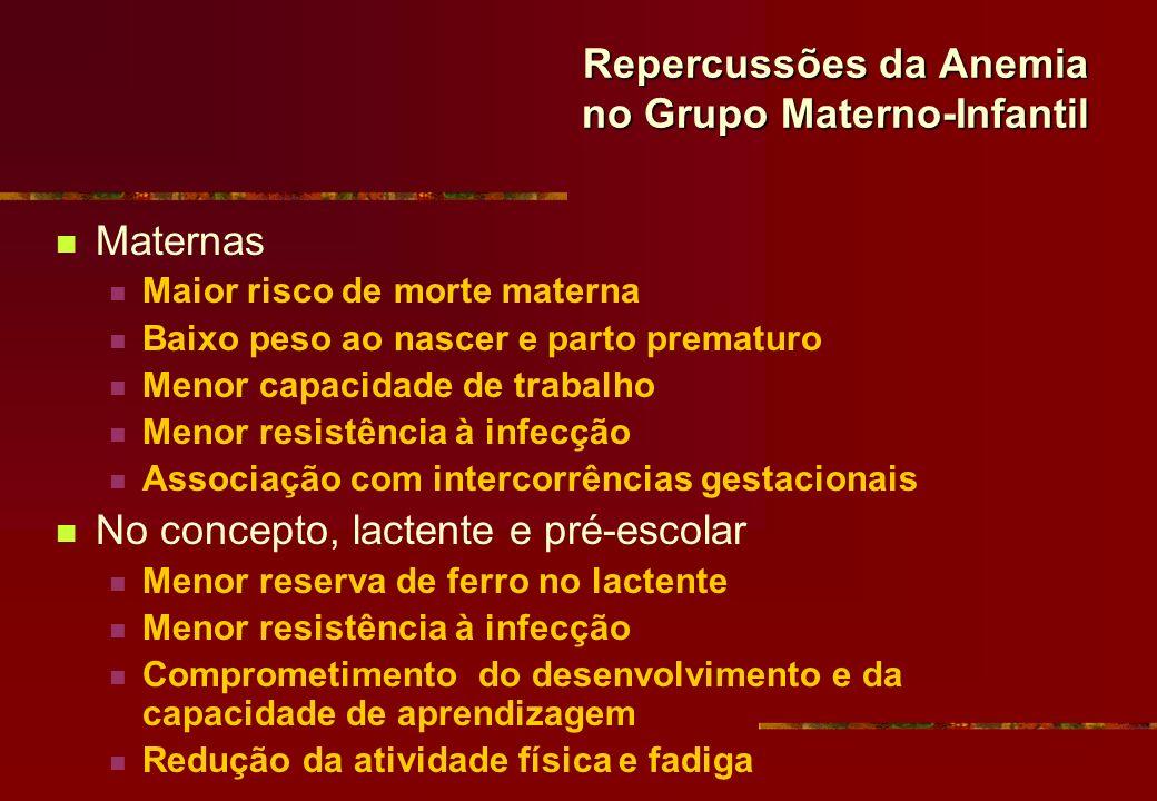 Repercussões da Anemia no Grupo Materno-Infantil
