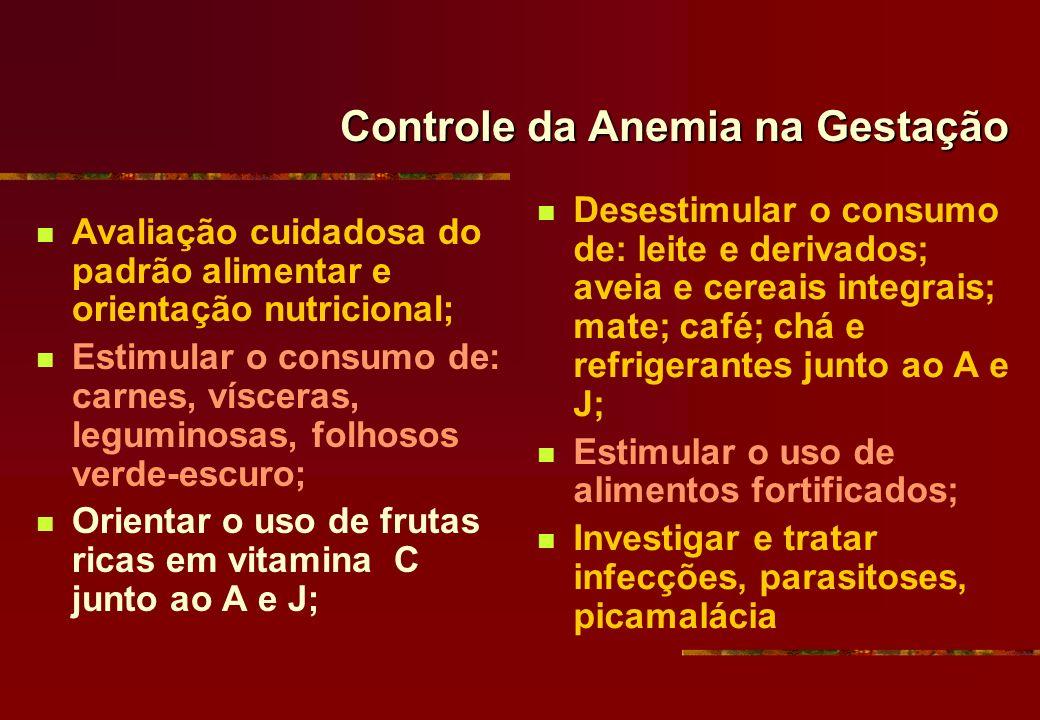 Controle da Anemia na Gestação