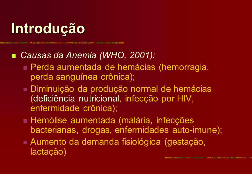 Introdução Causas da Anemia (WHO, 2001):
