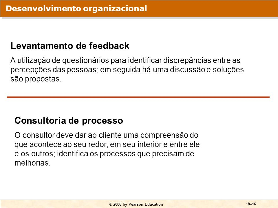 Levantamento de feedback