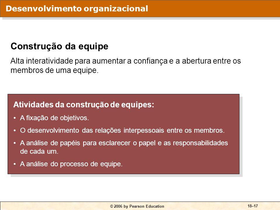 Construção da equipe Desenvolvimento organizacional