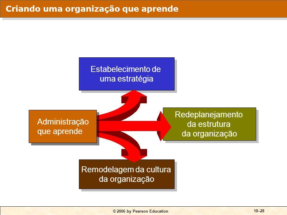 Criando uma organização que aprende