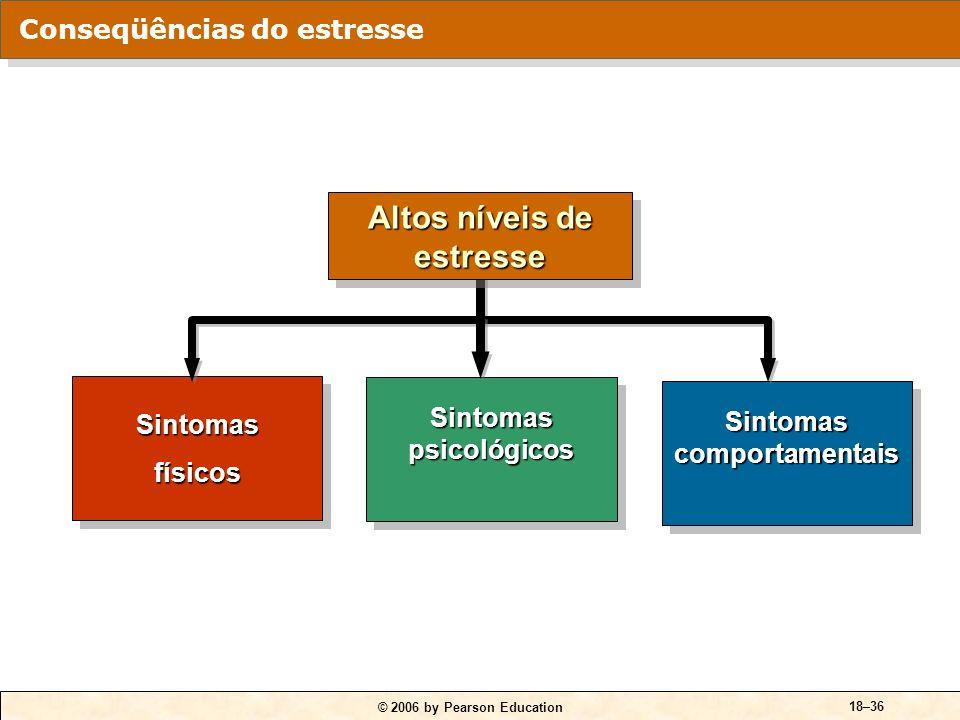 Altos níveis de estresse
