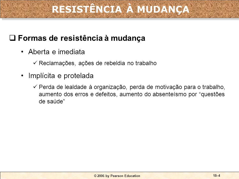 RESISTÊNCIA À MUDANÇA Formas de resistência à mudança