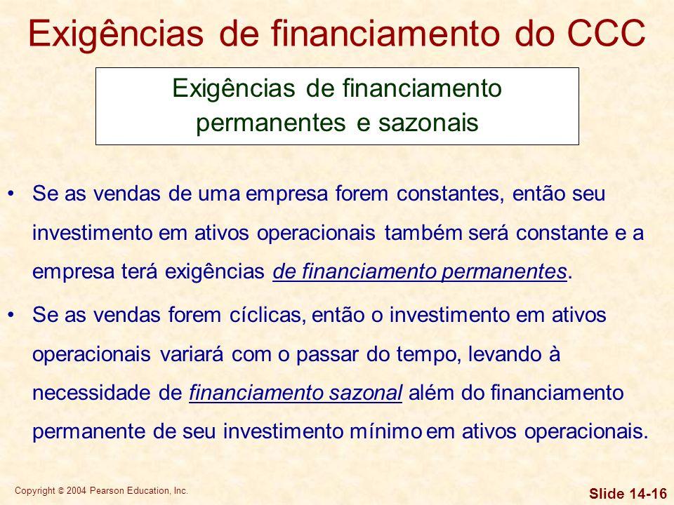Exigências de financiamento do CCC