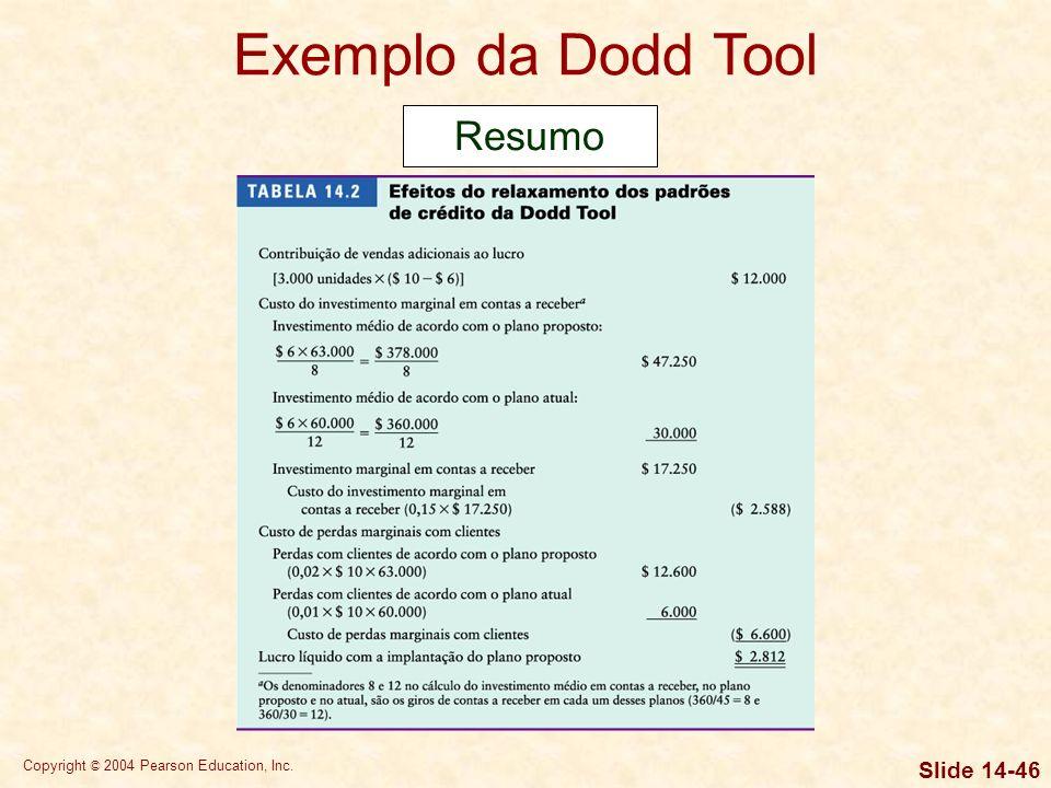 Exemplo da Dodd Tool Resumo