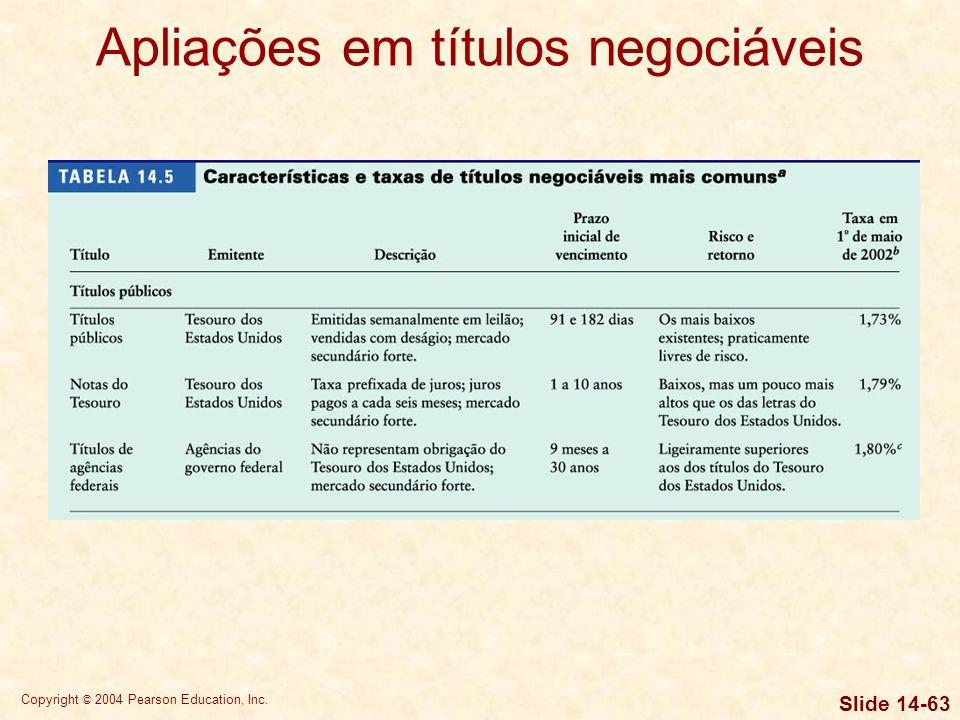 Apliações em títulos negociáveis