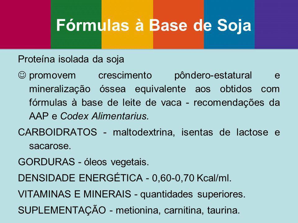 Fórmulas à Base de Soja Proteína isolada da soja