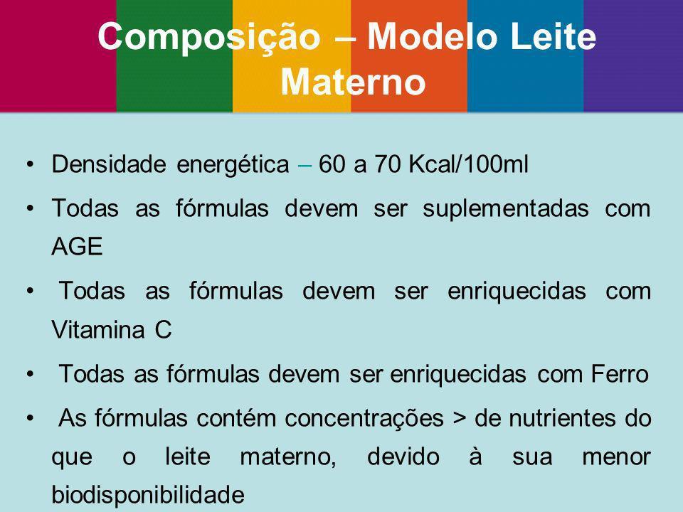 Composição – Modelo Leite