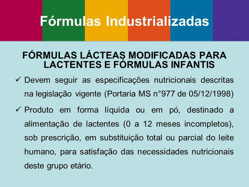 Fórmulas Industrializadas
