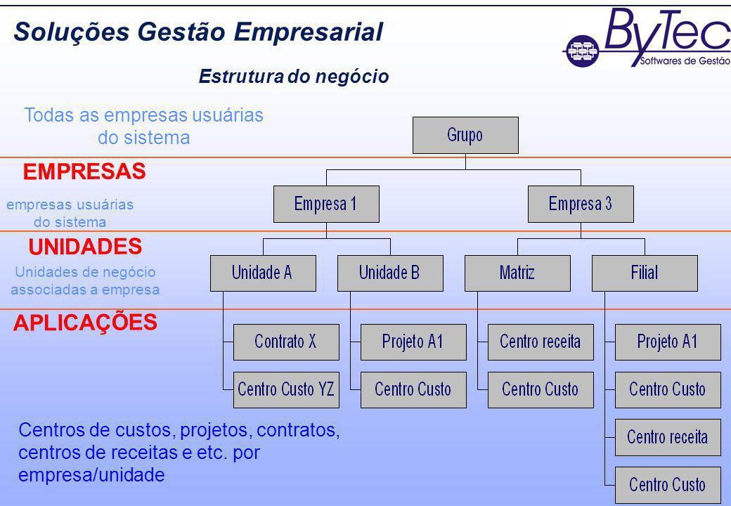 Soluções Gestão Empresarial
