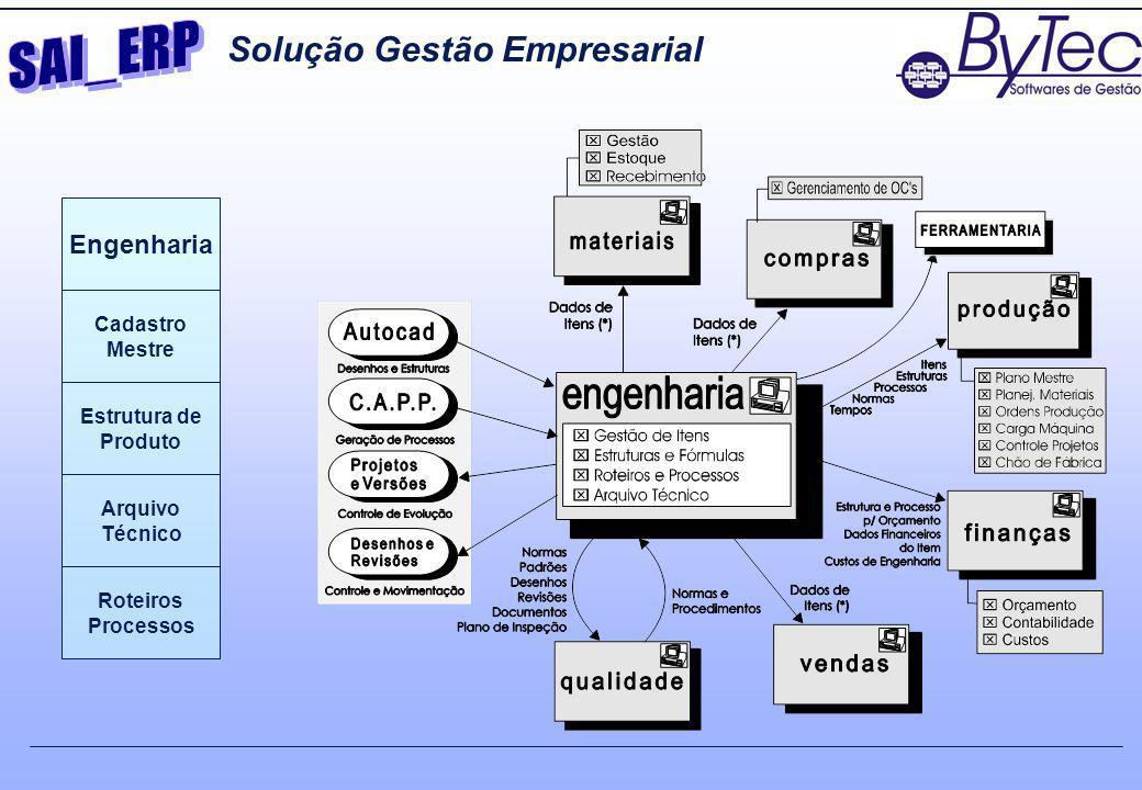 SAI_ERP Solução Gestão Empresarial Engenharia Cadastro Mestre