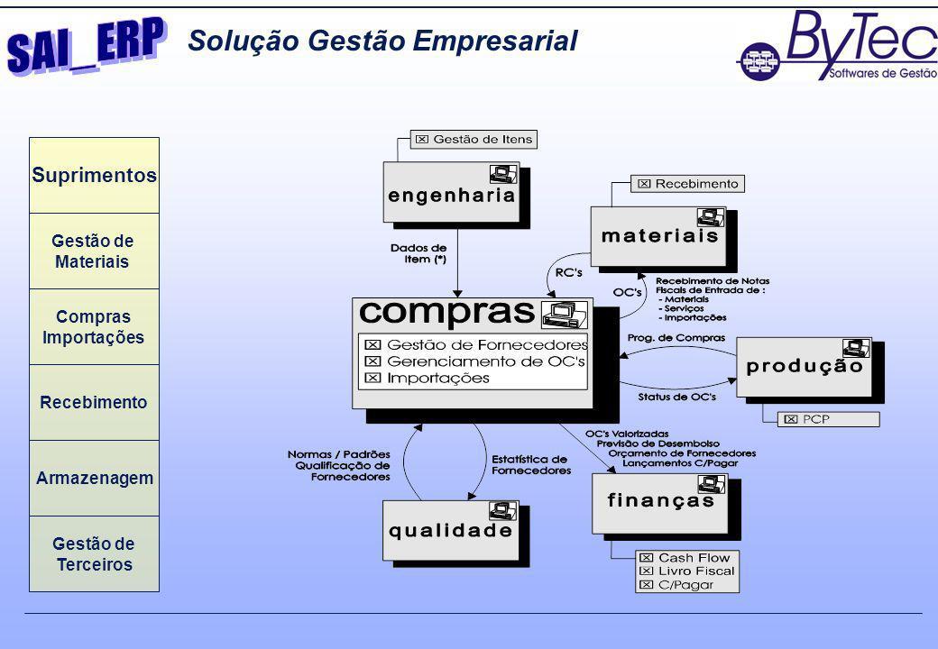 SAI_ERP Solução Gestão Empresarial Suprimentos Gestão de Materiais