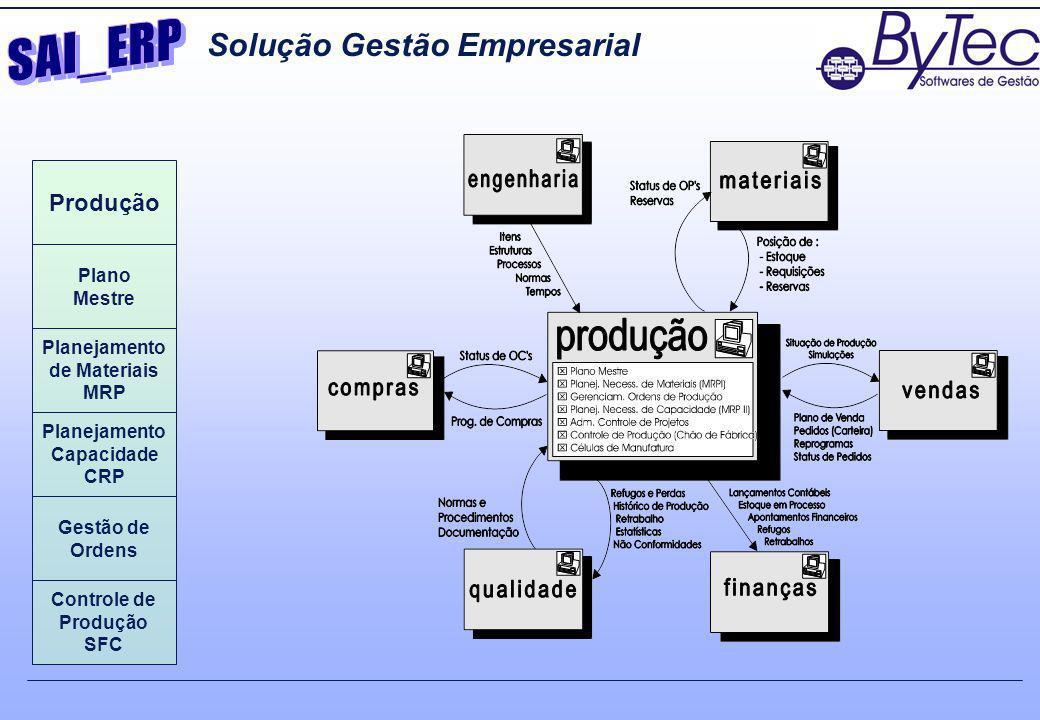 SAI_ERP Solução Gestão Empresarial Produção Plano Mestre Planejamento