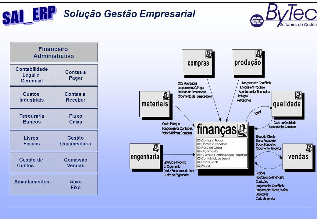 SAI_ERP Solução Gestão Empresarial Financeiro Administrativo Custos