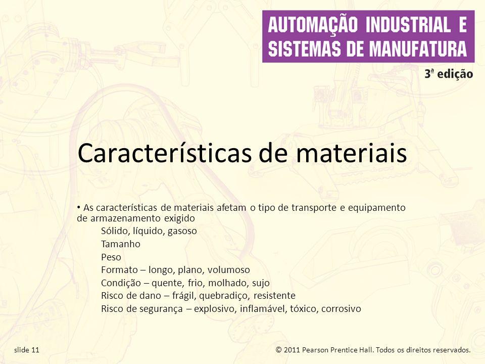 Características de materiais