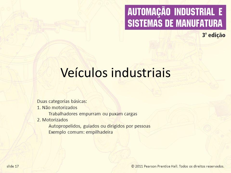 Veículos industriais Duas categorias básicas: 1. Não motorizados