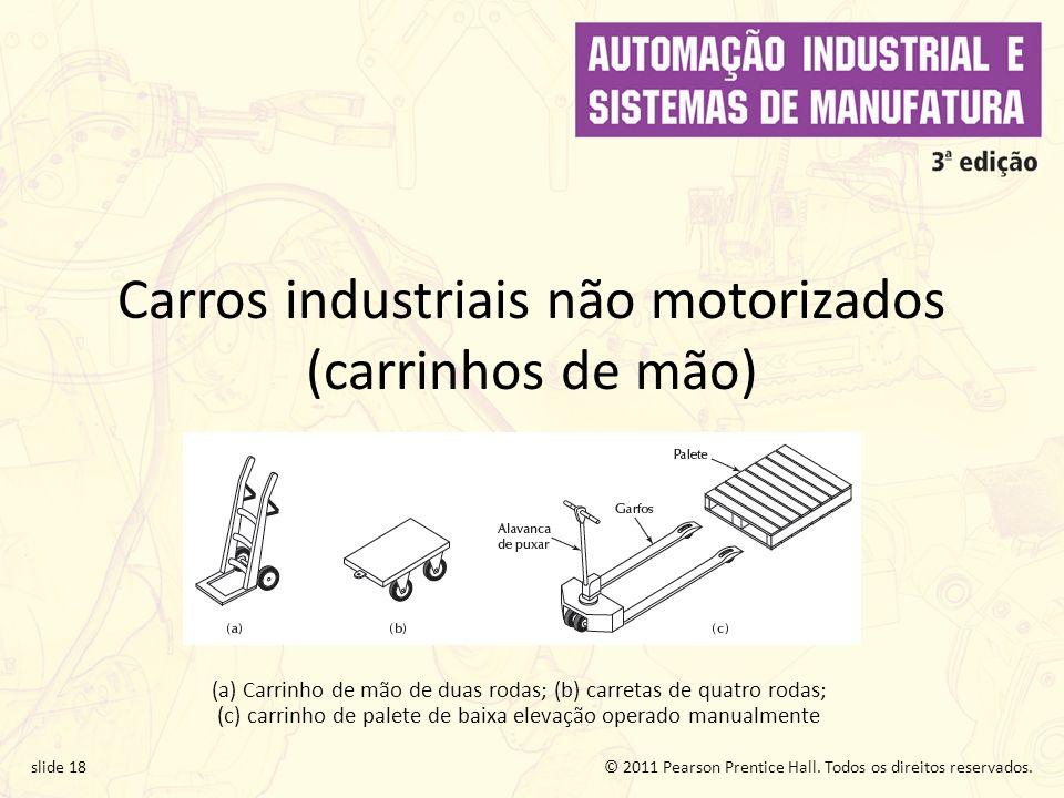 Carros industriais não motorizados (carrinhos de mão)