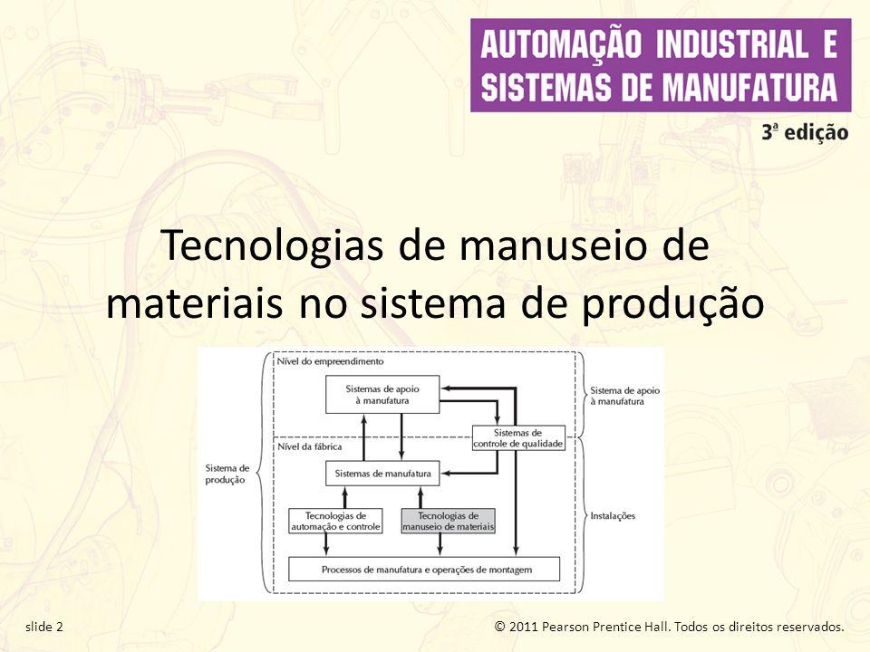 Tecnologias de manuseio de materiais no sistema de produção