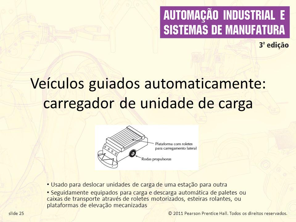 Veículos guiados automaticamente: carregador de unidade de carga