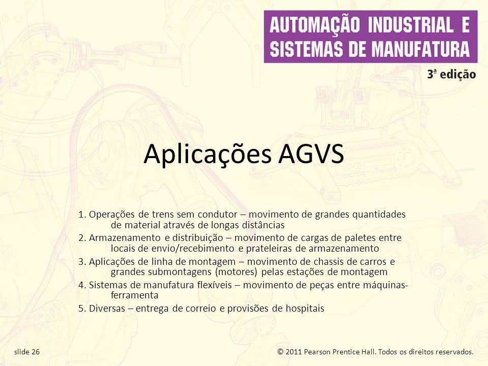 Aplicações AGVS 1. Operações de trens sem condutor – movimento de grandes quantidades de material através de longas distâncias.