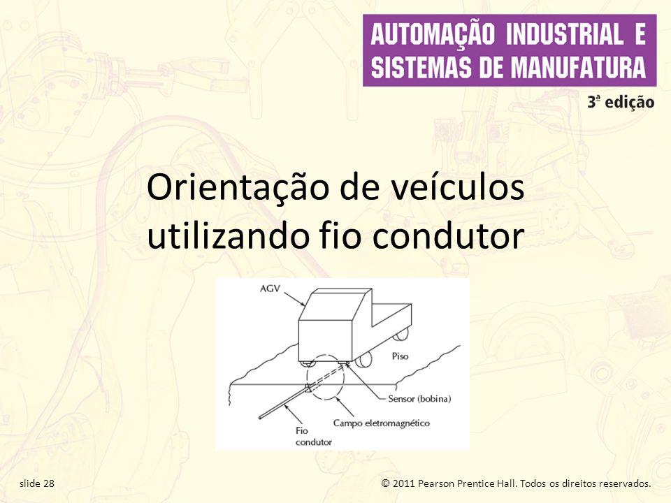 Orientação de veículos utilizando fio condutor
