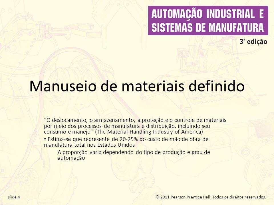 Manuseio de materiais definido