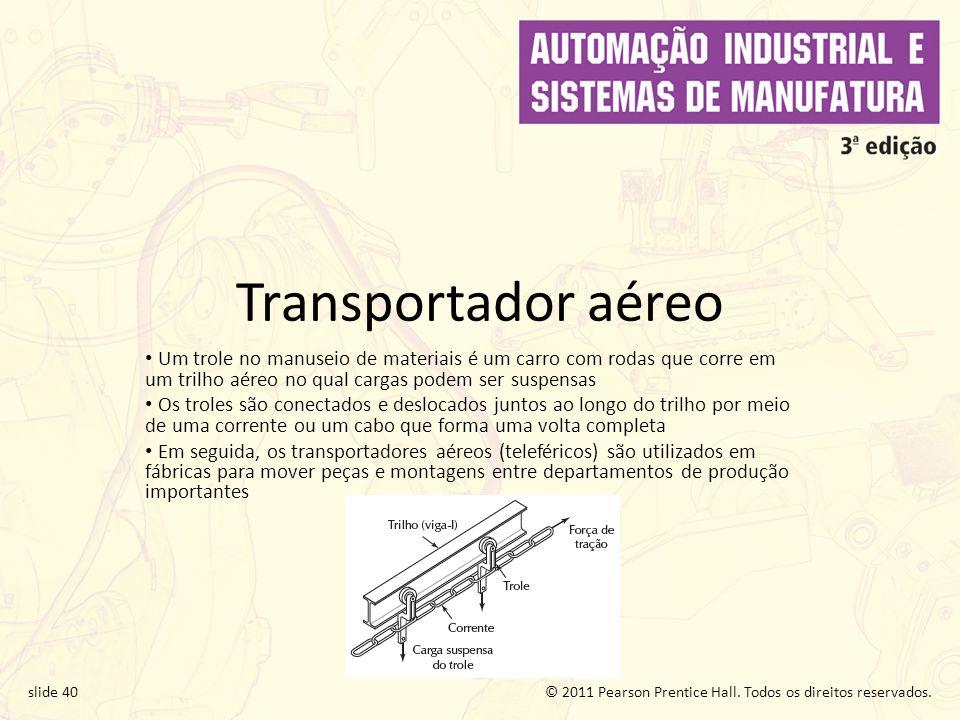 Transportador aéreo Um trole no manuseio de materiais é um carro com rodas que corre em um trilho aéreo no qual cargas podem ser suspensas.