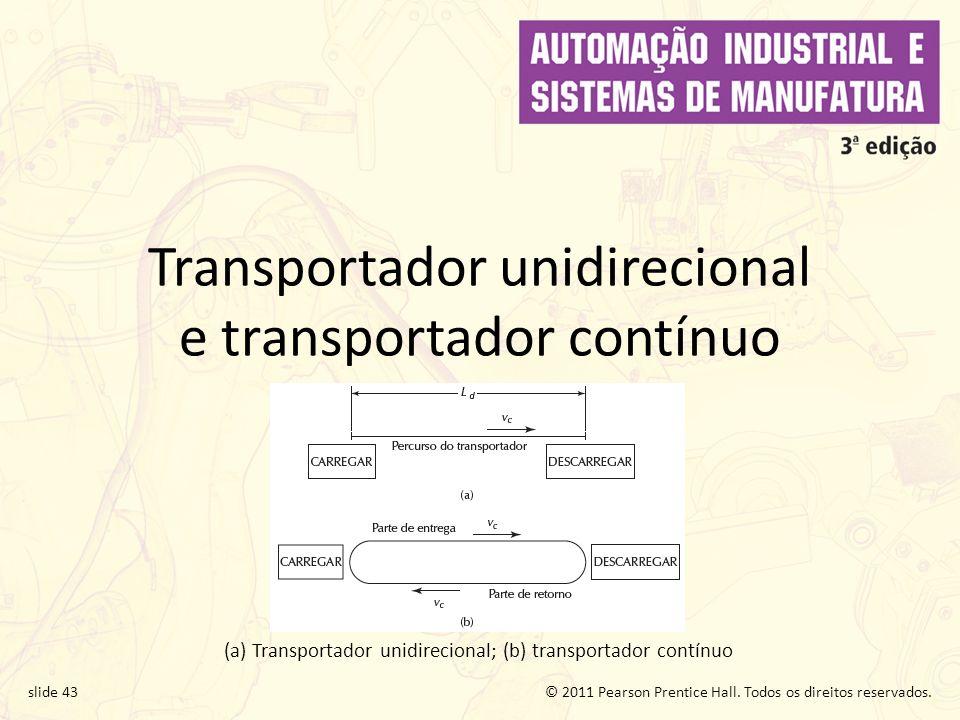 Transportador unidirecional e transportador contínuo