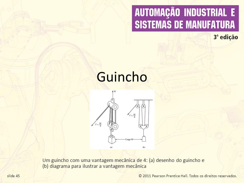 Guincho Um guincho com uma vantagem mecânica de 4: (a) desenho do guincho e (b) diagrama para ilustrar a vantagem mecânica.