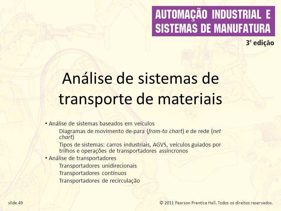 Análise de sistemas de transporte de materiais