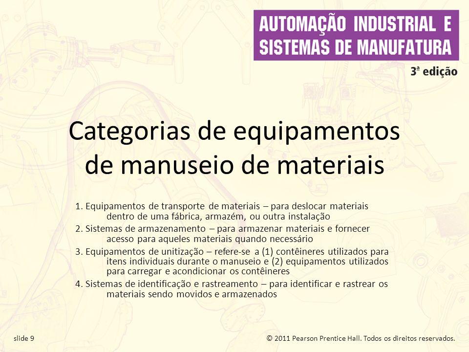 Categorias de equipamentos de manuseio de materiais