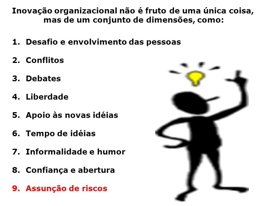 Inovação organizacional não é fruto de uma única coisa,