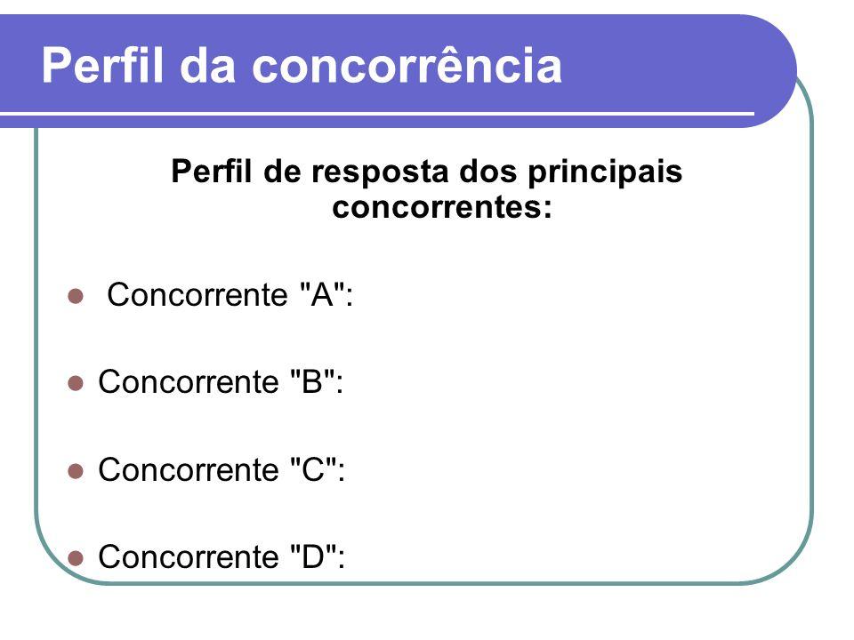 Perfil da concorrência