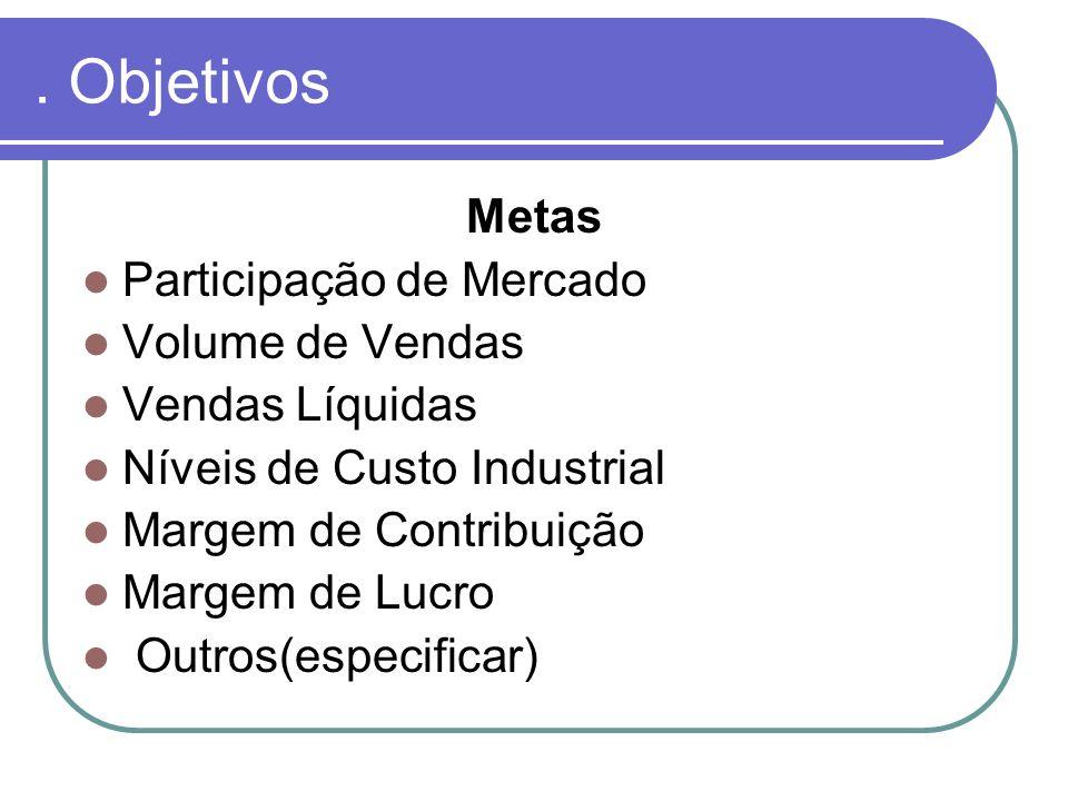 . Objetivos Metas Participação de Mercado Volume de Vendas
