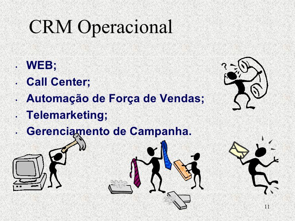 CRM Operacional WEB; Call Center; Automação de Força de Vendas;