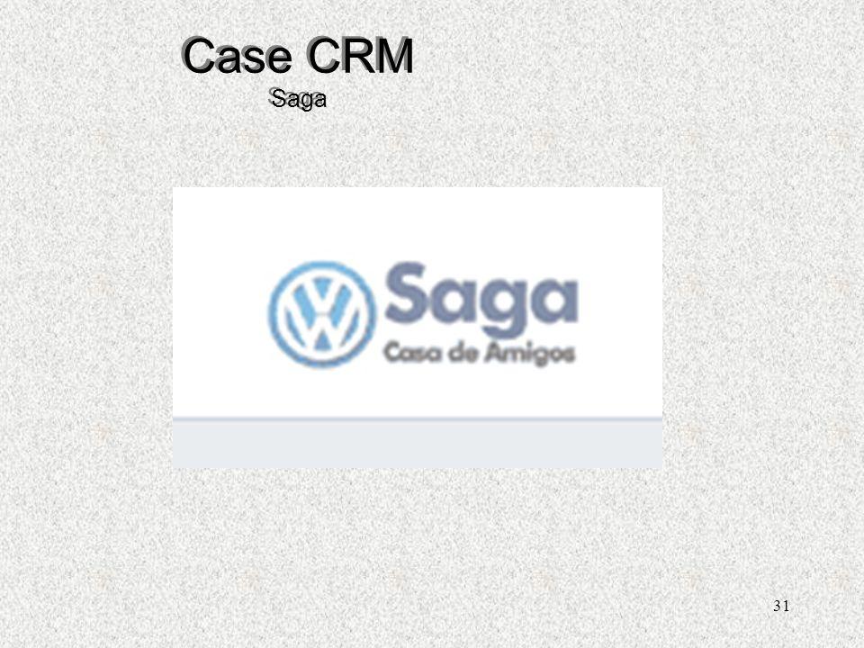 Case CRM Saga Henrique C. S. Sandim Systems Consultant - Sybase Brasil