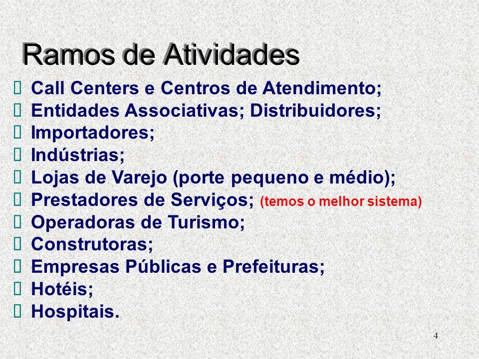 Ramos de Atividades Call Centers e Centros de Atendimento;