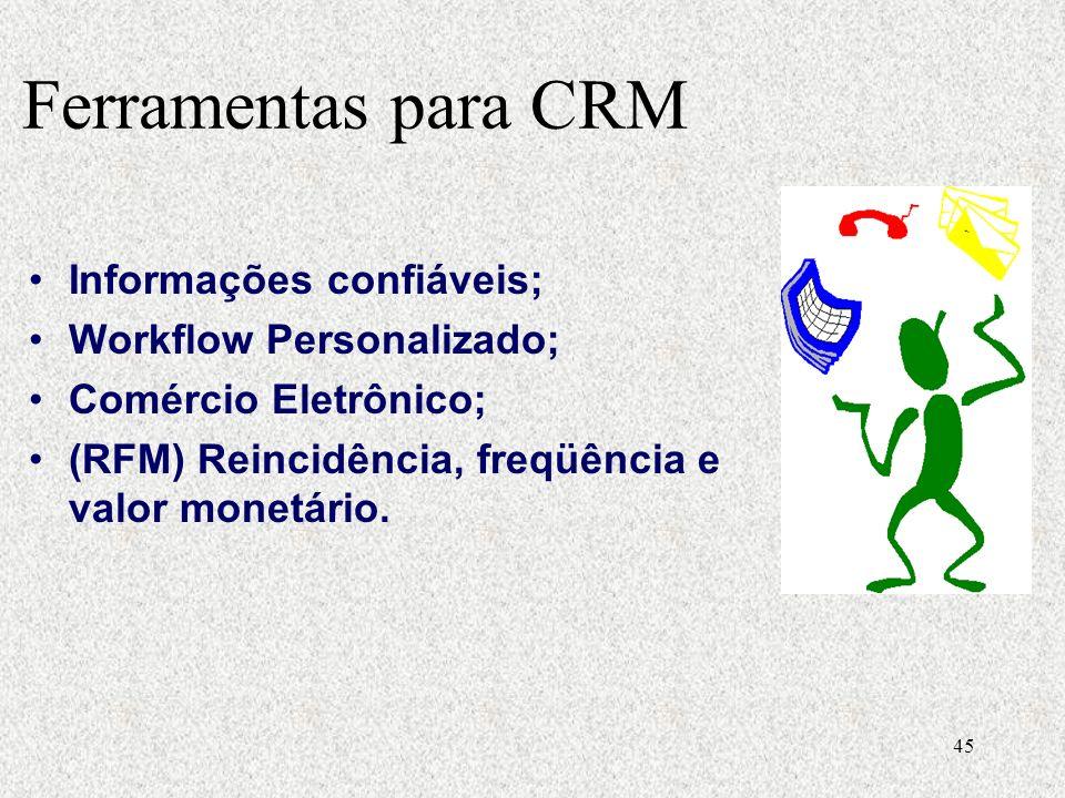 Ferramentas para CRM Informações confiáveis; Workflow Personalizado;