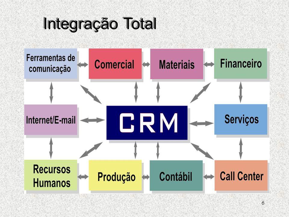 Integração Total Henrique C. S. Sandim