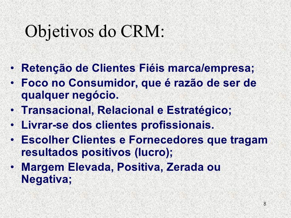 Objetivos do CRM: Retenção de Clientes Fiéis marca/empresa;
